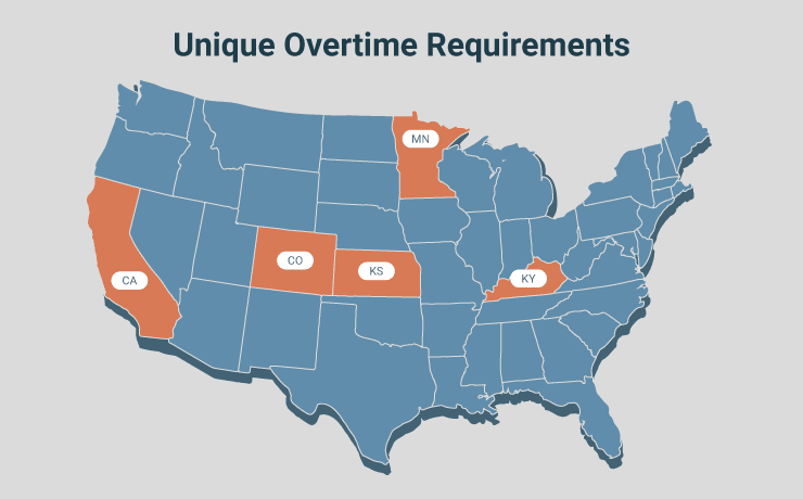 Unique Overtime Requirements
