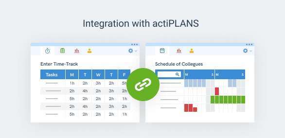 Integration with actiPLANS