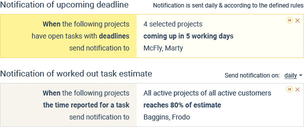 Project status reminders