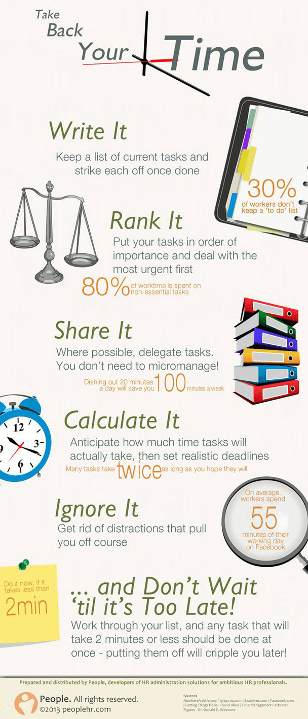 how to manage your work time