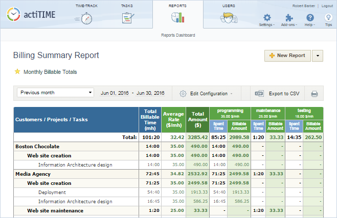 Example of a Billing Summary Report