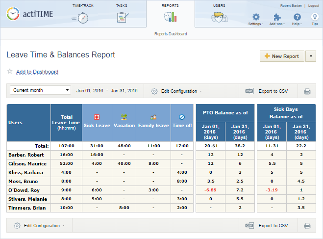 Example of a Leave Time & PTO report