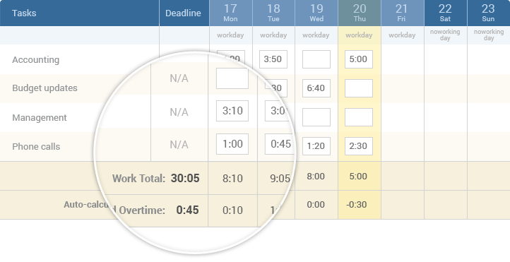 Overtime tracking in actiTIME timesheet software