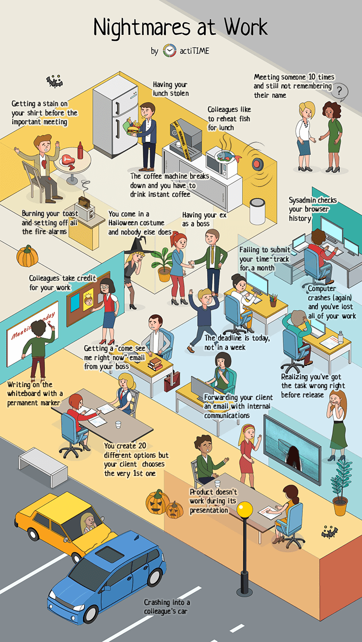 Work nightmares infographics