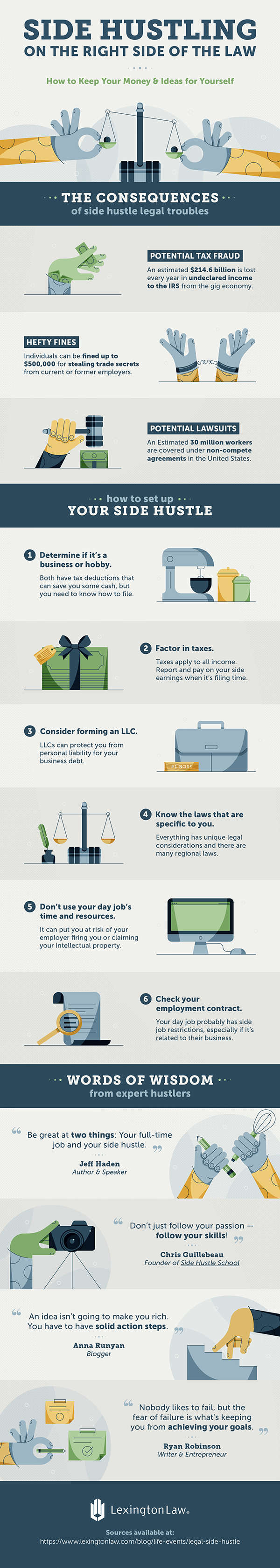 How To Avoid Legal Disasters At Your Side Hustle Infographics