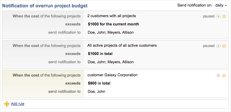 Notification in time tracker of overrun project budget